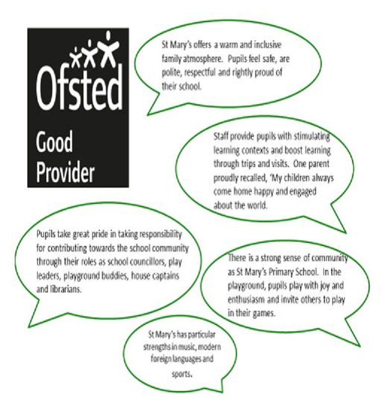 Ofsted Quotes 1(1)